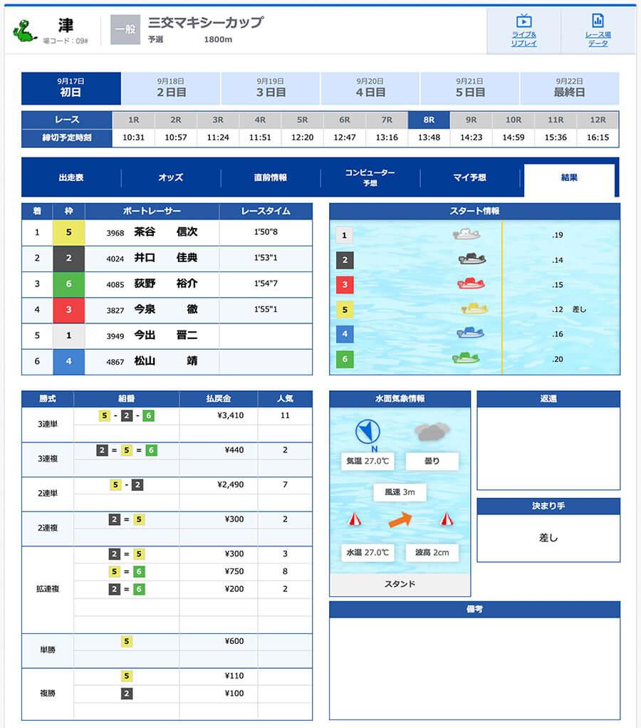 9月17日津8R有料予想